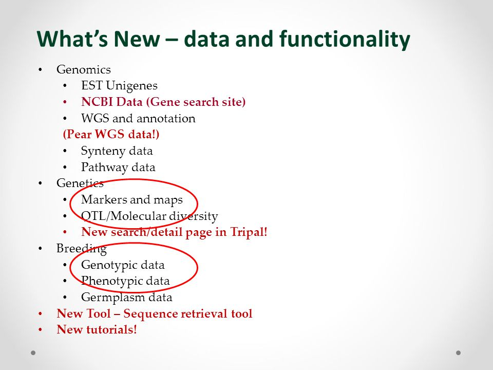 What's New – data and functionality Genomics EST Unigenes NCBI Data (Gene search site) WGS and annotation (Pear WGS data!) Synteny data Pathway data G