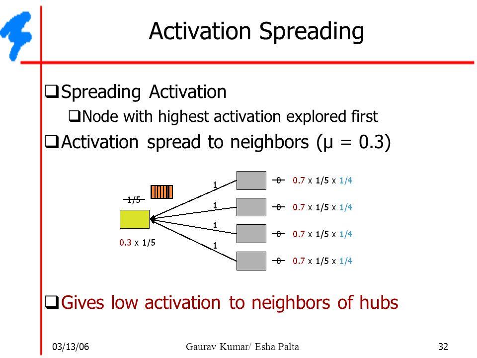 03/13/06 32 Gaurav Kumar/ Esha Palta Activation Spreading  Spreading Activation  Node with highest activation explored first  Activation spread to