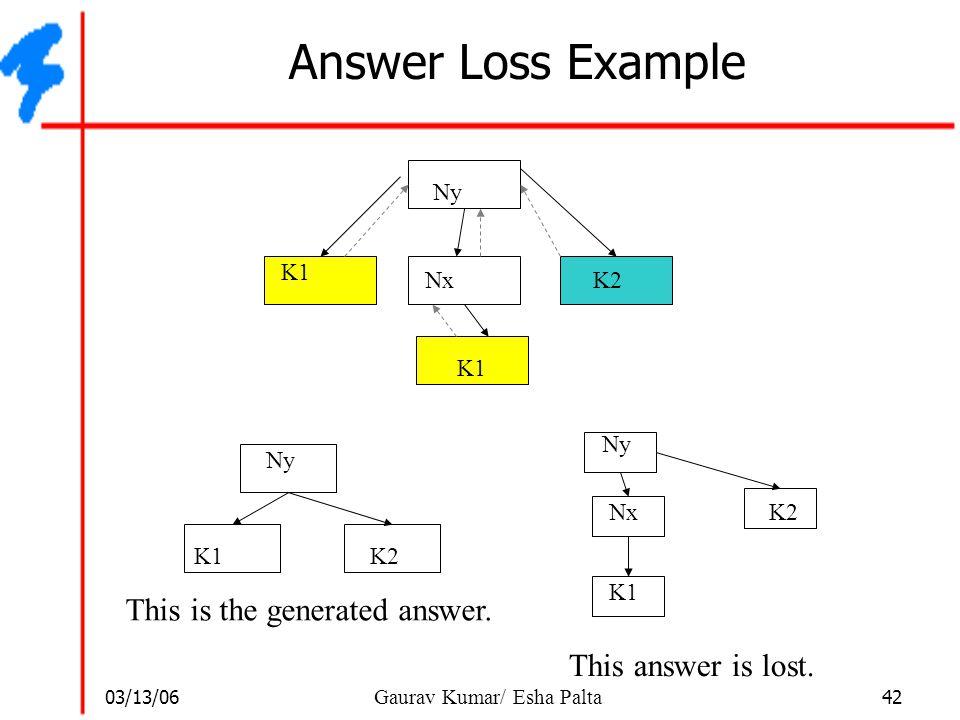 03/13/06 42 Gaurav Kumar/ Esha Palta Answer Loss Example K1 K2Nx Ny K1K2 This is the generated answer. Ny Nx K1 K2 This answer is lost.