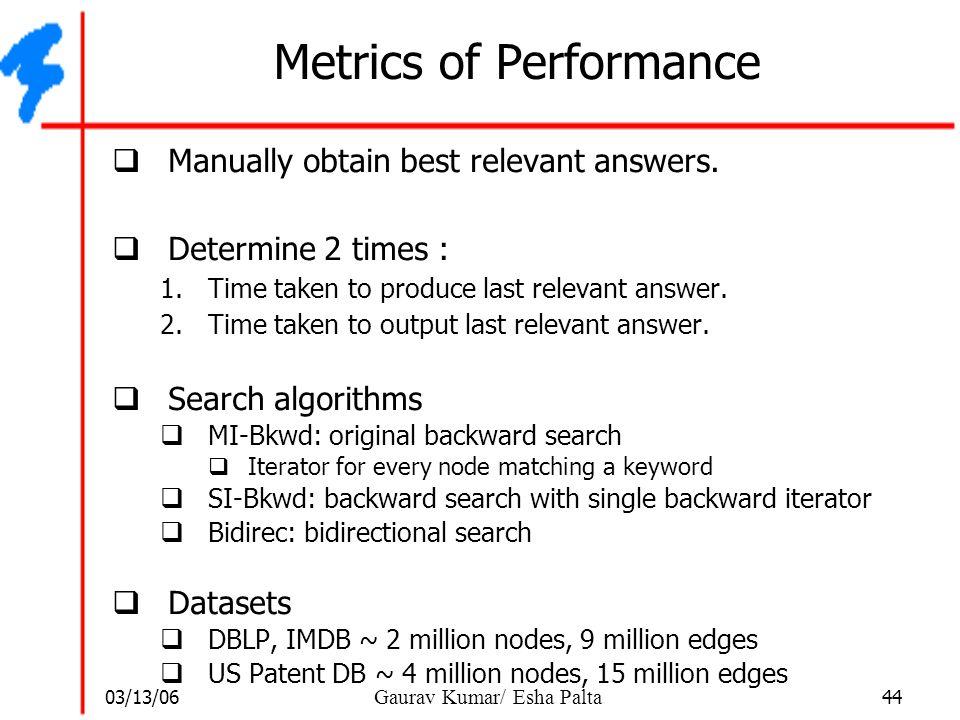 03/13/06 44 Gaurav Kumar/ Esha Palta Metrics of Performance  Manually obtain best relevant answers.  Determine 2 times : 1.Time taken to produce las