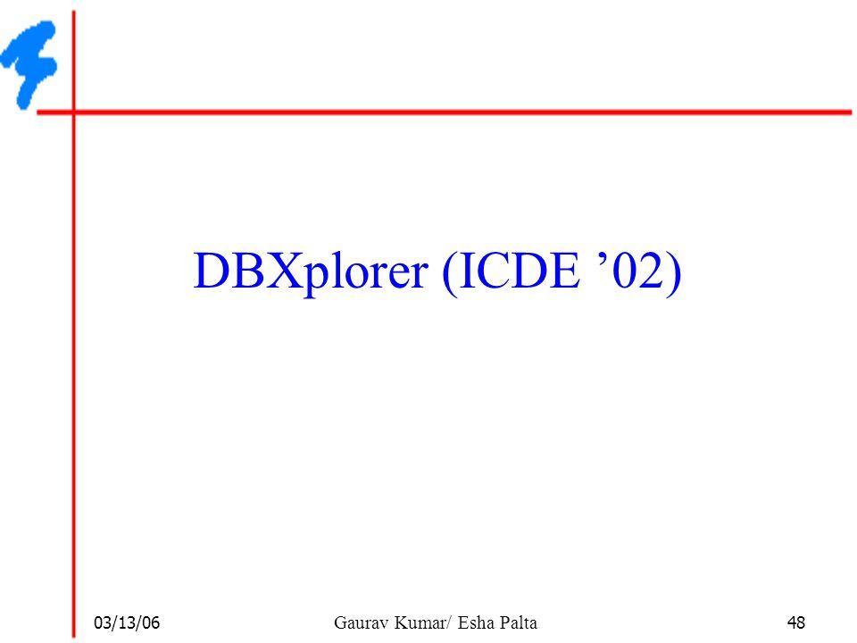 03/13/06 48 Gaurav Kumar/ Esha Palta DBXplorer (ICDE '02)