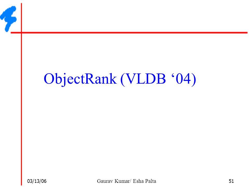 03/13/06 51 Gaurav Kumar/ Esha Palta ObjectRank (VLDB '04)