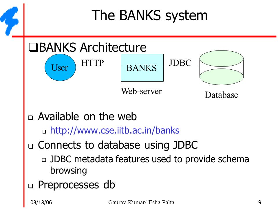 03/13/06 9 Gaurav Kumar/ Esha Palta The BANKS system  BANKS Architecture  Available on the web  http://www.cse.iitb.ac.in/banks  Connects to datab