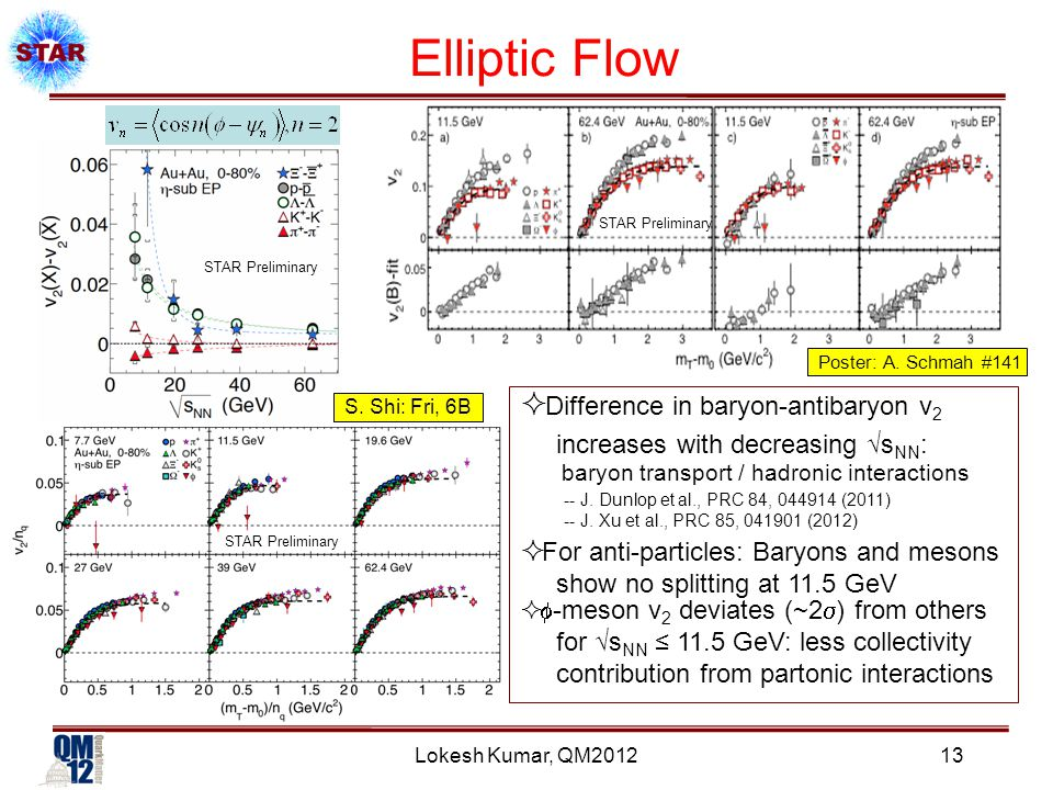 STAR Preliminary Lokesh Kumar, QM2012 Elliptic Flow  Difference in baryon-antibaryon v 2 increases with decreasing √s NN : S.