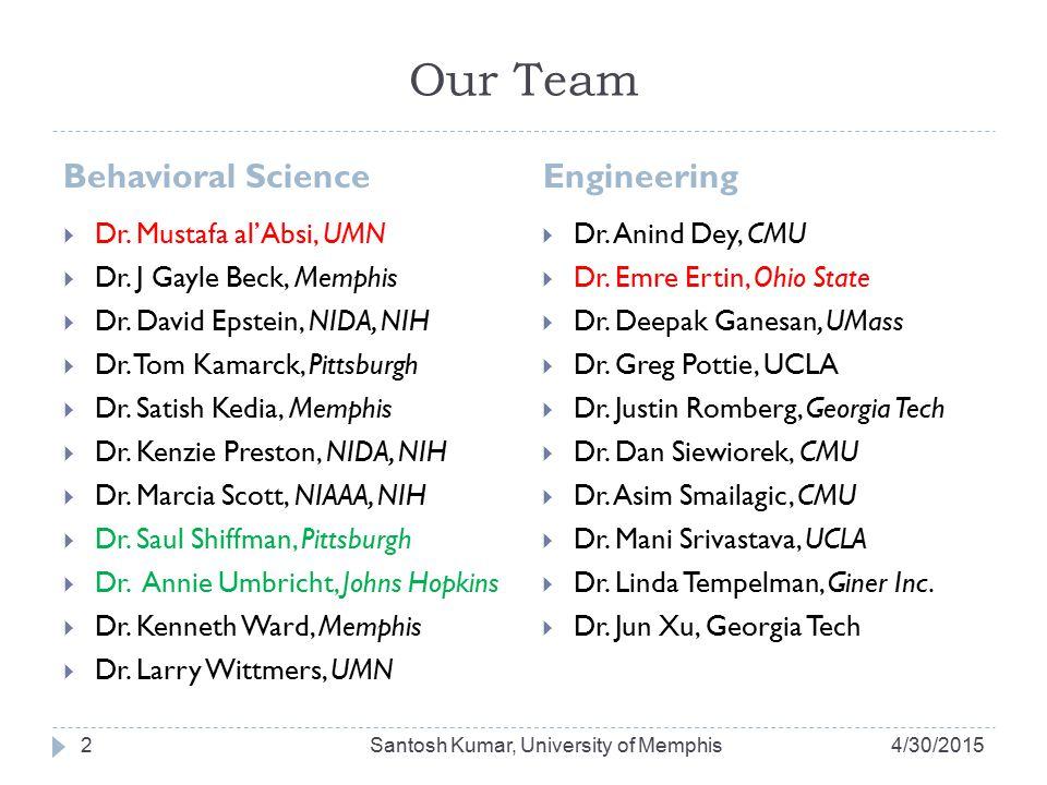 Students & Postdocs Memphis CMU, OSU, UCLA, Georgia Tech., UMN 4/30/2015Santosh Kumar, University of Memphis3  Dr.