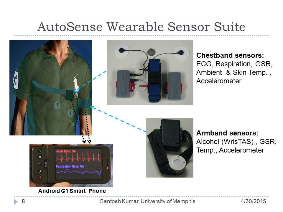 Key Features of AutoSense Hardware 4/30/2015Santosh Kumar, University of Memphis9  Ultra low power  Six sensors (ECG, GSR, Resp., Temp, Accel) consume 1.75 mA  Overall current consumption < 3mA (for 10+ days of lifetime)  Sampling and transmission of 132 samples/sec (i.e., 1.8 kbps)  Reliable radio  ANT with integrated quality of service and duty cycling  Reliable and timely wireless transmissions in crowding scenarios  Antenna impedance is matched for human body  Power loss reduced from 33% (for free space configuration) to 0.1%  Operates at 2480-2524 MHZ band to be immune to Wi-Fi  Average packet loss rate of 0.57% even when Wi-Fi activity is intense