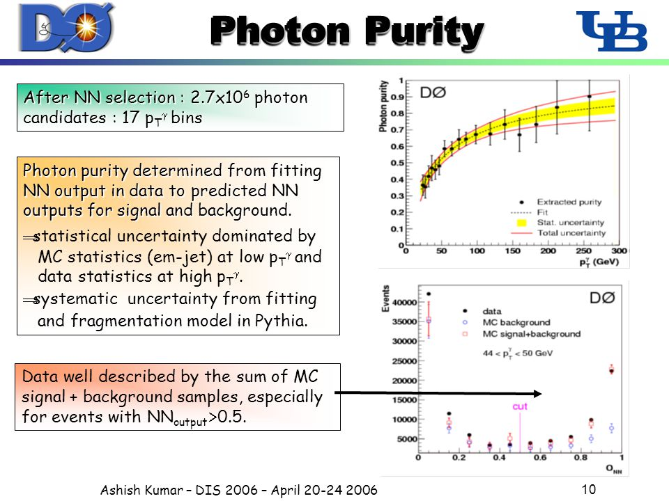 Ashish Kumar – DIS 2006 – April 20-24 2006 10 Photon Purity Photon purity determined from fitting NN output in data to predicted NN outputs for signal and background.