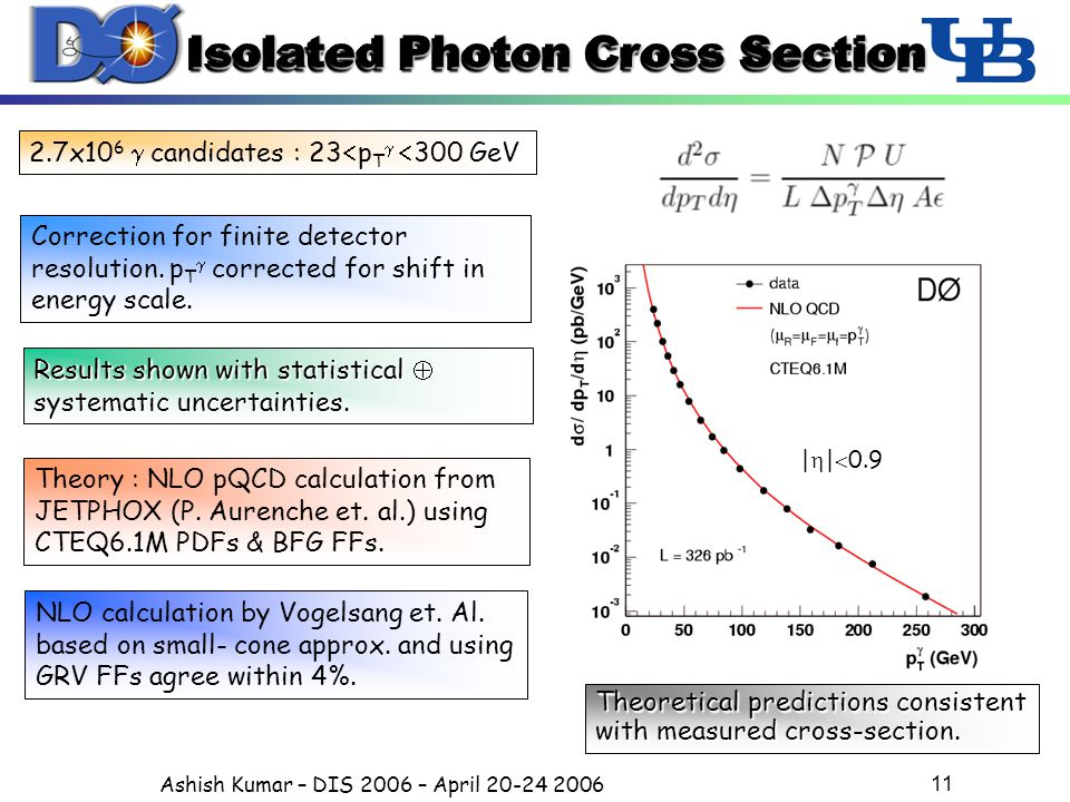 Ashish Kumar – DIS 2006 – April 20-24 2006 11 Isolated Photon Cross Section |  |  0.9 2.7x10 6  candidates : 23  p T   300 GeV Correction for finite detector resolution.