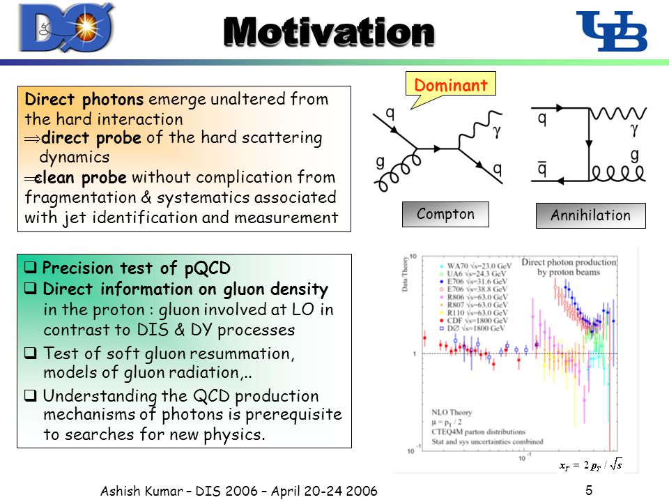 Ashish Kumar – DIS 2006 – April 20-24 2006 5 MotivationMotivation Direct photons emerge unaltered from the hard interaction  direct probe of the hard scattering dynamics  clean probe without complication from fragmentation & systematics associated with jet identification and measurement  Precision test of pQCD  Direct information on gluon density in the proton : gluon involved at LO in contrast to DIS & DY processes  Test of soft gluon resummation, models of gluon radiation,..