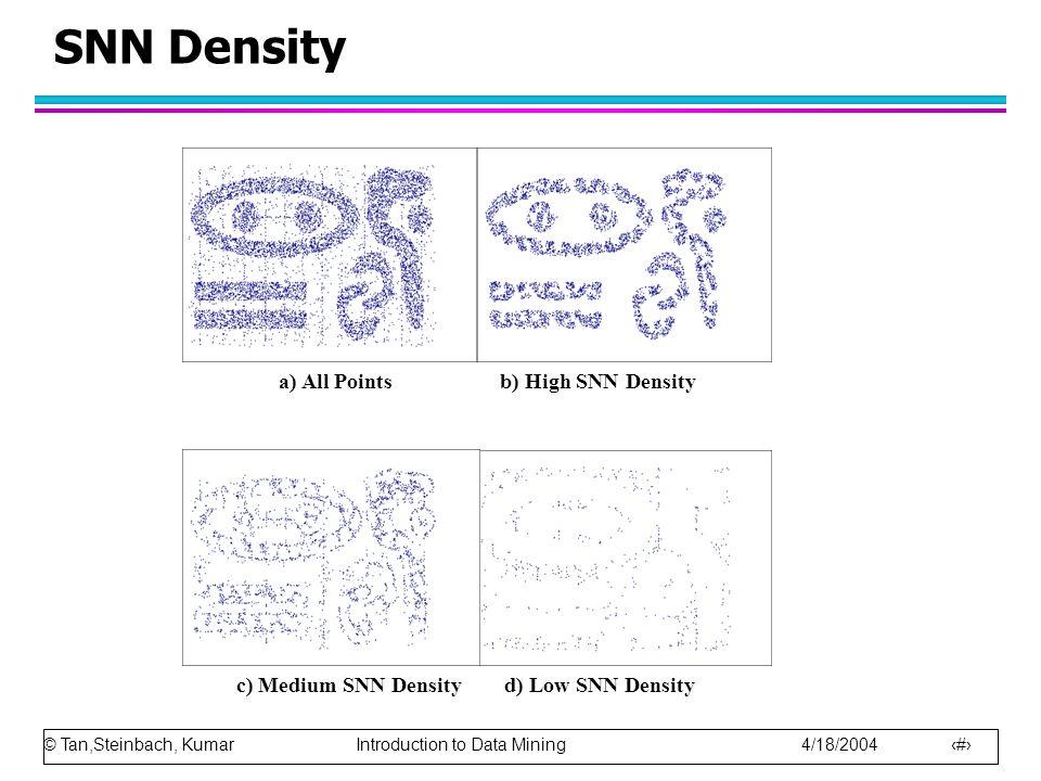 © Tan,Steinbach, Kumar Introduction to Data Mining 4/18/2004 33 SNN Density a) All Points b) High SNN Density c) Medium SNN Density d) Low SNN Density