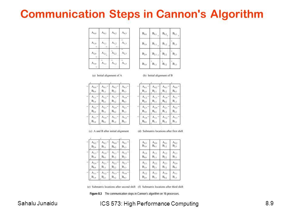 Sahalu Junaidu ICS 573: High Performance Computing 8.9 Communication Steps in Cannon s Algorithm