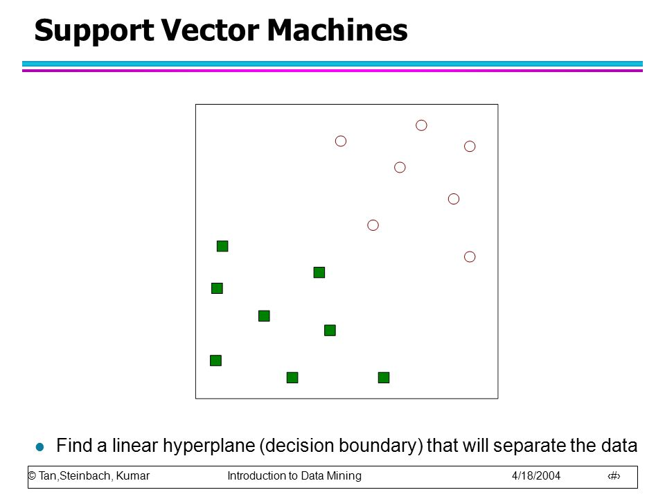 © Tan,Steinbach, Kumar Introduction to Data Mining 4/18/2004 21 Support Vector Machines l Find a linear hyperplane (decision boundary) that will separ