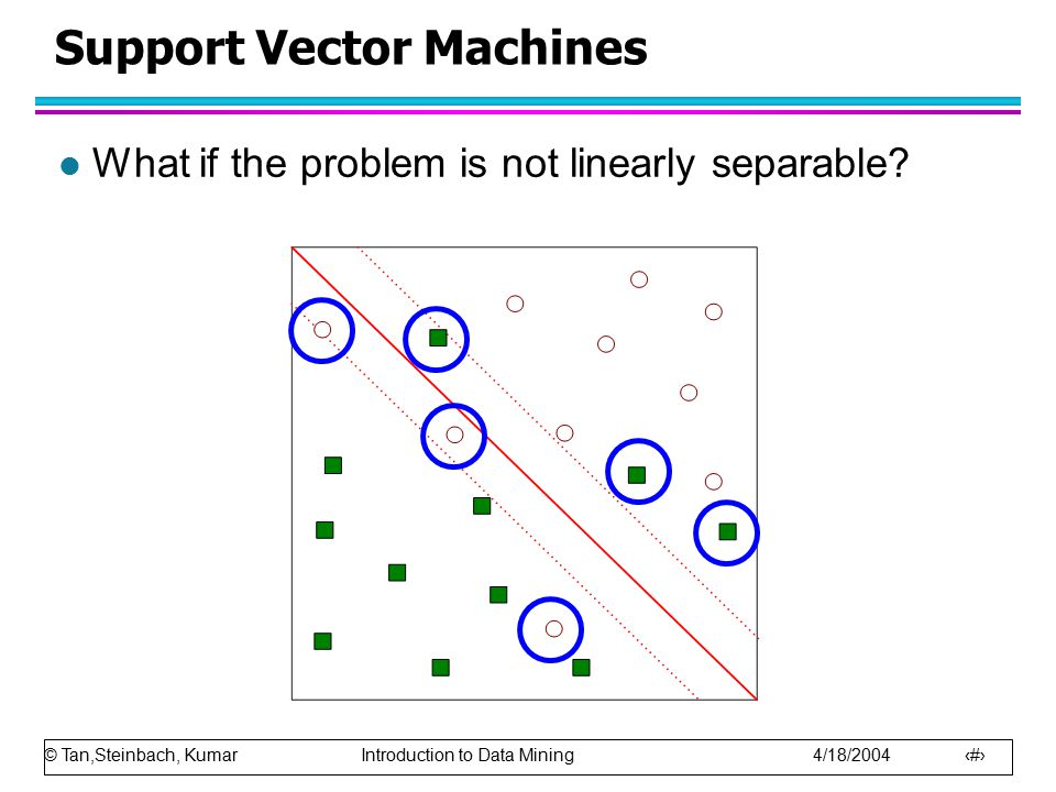 © Tan,Steinbach, Kumar Introduction to Data Mining 4/18/2004 28 Support Vector Machines l What if the problem is not linearly separable?