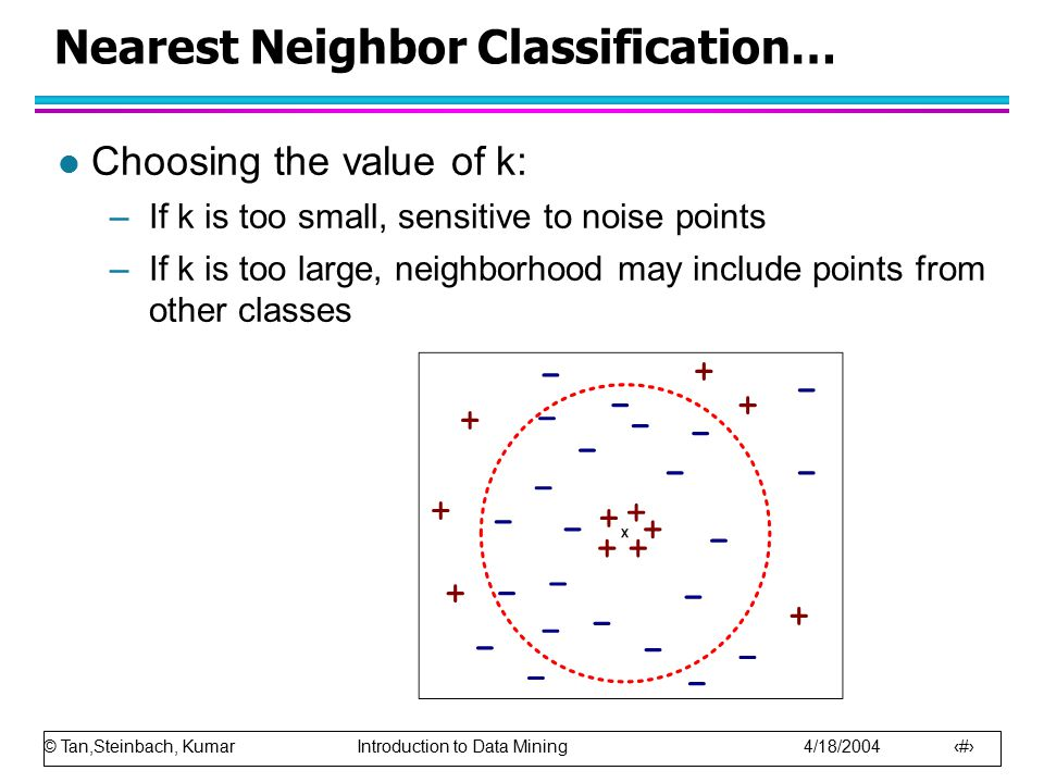 © Tan,Steinbach, Kumar Introduction to Data Mining 4/18/2004 8 Nearest Neighbor Classification… l Choosing the value of k: –If k is too small, sensiti