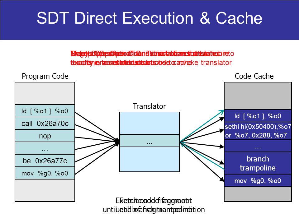 SDT Direct Execution & Cache Program Code Translator Code Cache ld [ %o1 ], %o0 call 0x26a70c nop … sethi hi(0x50400),%o7 or %o7, 0x288, %o7 … branch trampoline call 0x26a70c nopbranchexecute fragmentfetch fragment Fetch code fragment until end of fragment condition Execute code fragment until branch trampoline re-enter mov %g0, %o0 be 0x26a77c … Regular Operation: One instruction translates into exactly one instruction in code cache Many Operation: One instruction results in more than one translated instruction Delete Operation: Translation of an instruction results in zero instructions Trampoline Operation: Translation of a branch results in a set of instructions to invoke translator