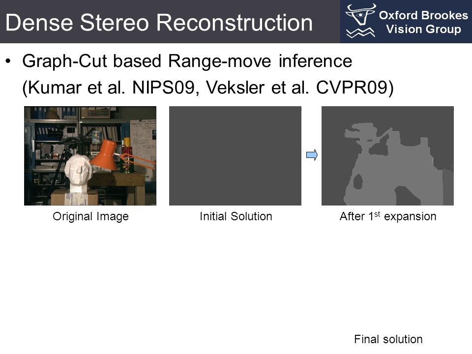 Dense Stereo Reconstruction Graph-Cut based Range-move inference (Kumar et al.
