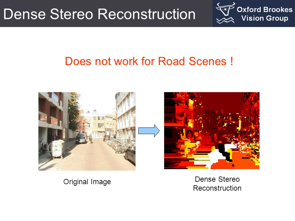 Dense Stereo Reconstruction Does not work for Road Scenes ! Original Image Dense Stereo Reconstruction