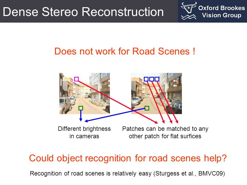 Dense Stereo Reconstruction Does not work for Road Scenes ! Patches can be matched to any other patch for flat surfices Different brightness in camera