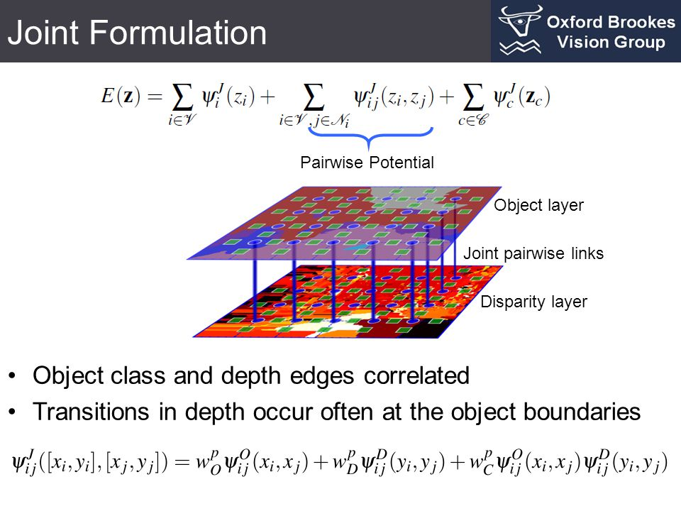 Joint Formulation Object class and depth edges correlated Transitions in depth occur often at the object boundaries Pairwise Potential Object layer Di