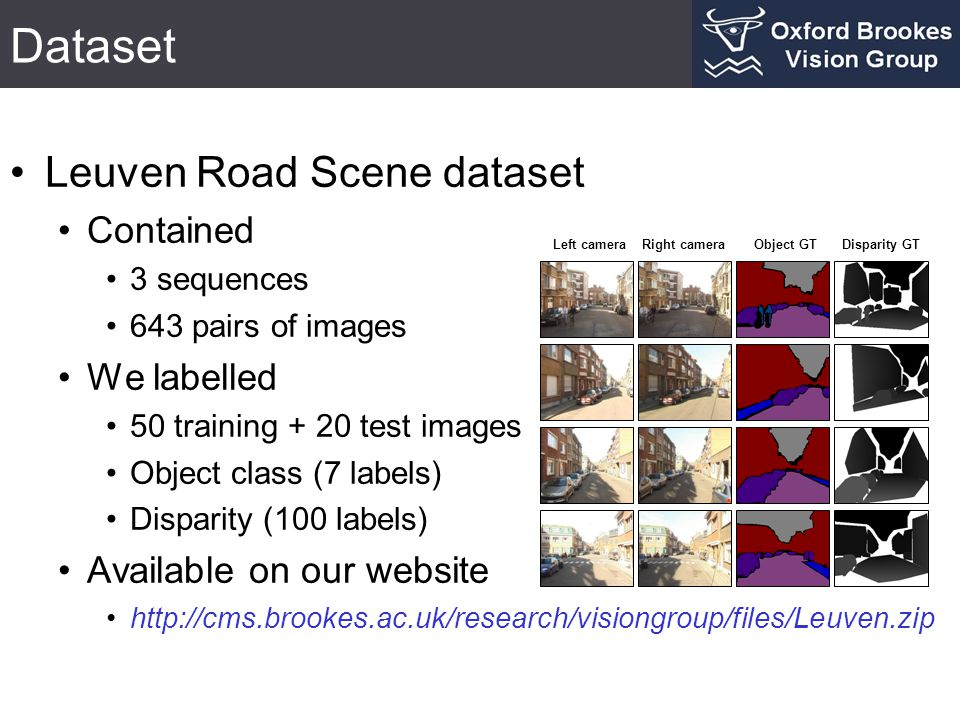 Leuven Road Scene dataset Contained 3 sequences 643 pairs of images We labelled 50 training + 20 test images Object class (7 labels) Disparity (100 la