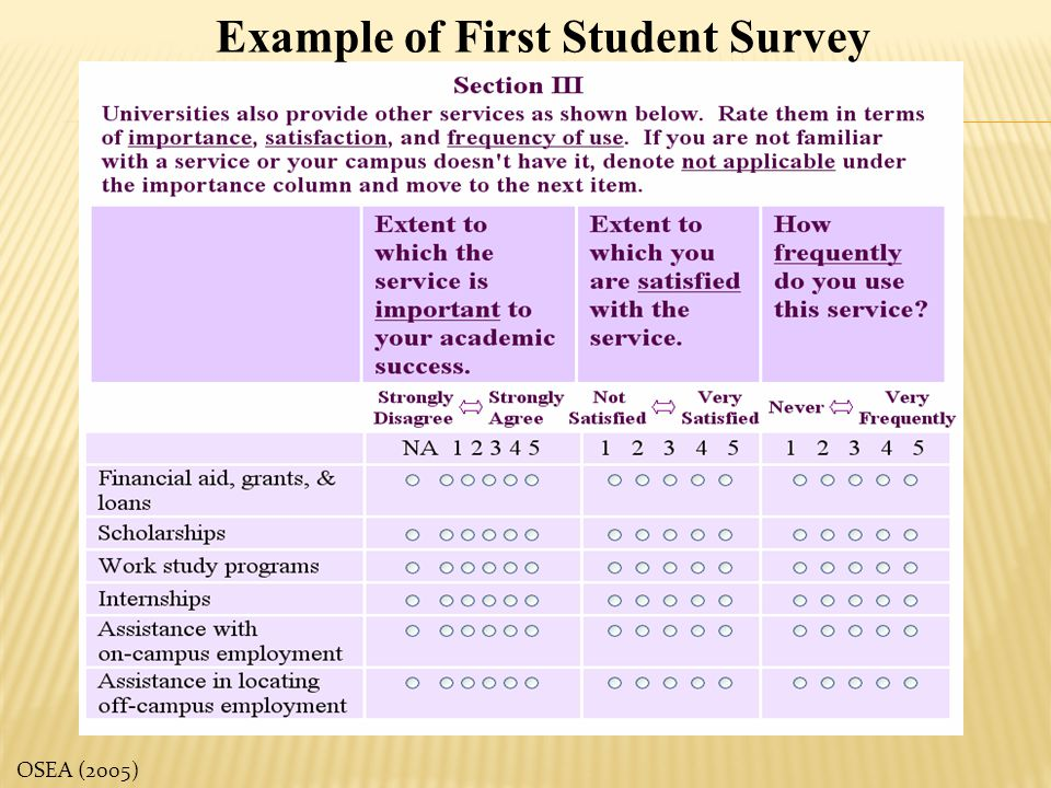 Example of First Student Survey OSEA (2005)