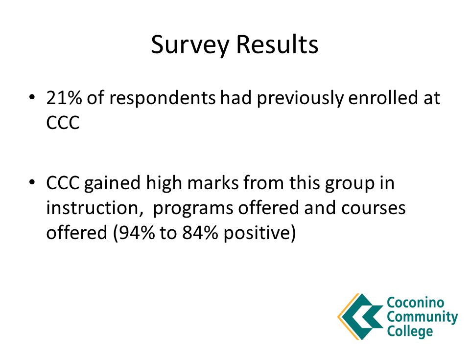 Survey Results 21% of respondents had previously enrolled at CCC CCC gained high marks from this group in instruction, programs offered and courses of
