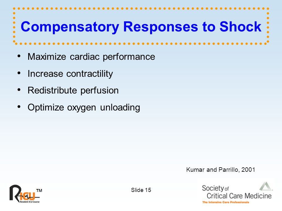 Slide 15 Compensatory Responses to Shock Maximize cardiac performance Increase contractility Redistribute perfusion Optimize oxygen unloading Kumar and Parrillo, 2001