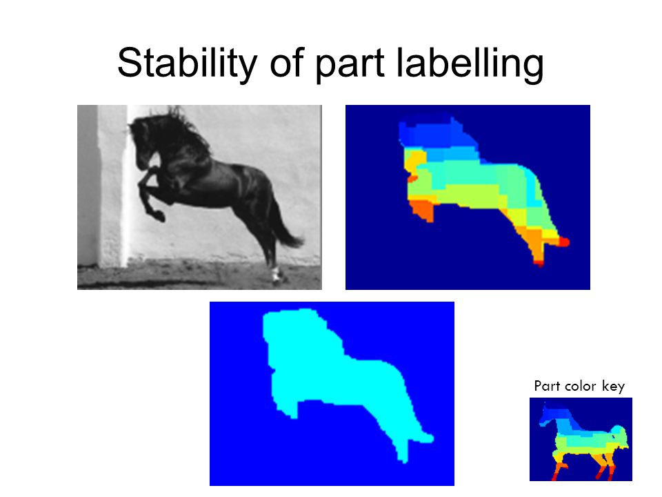Stability of part labelling Part color key
