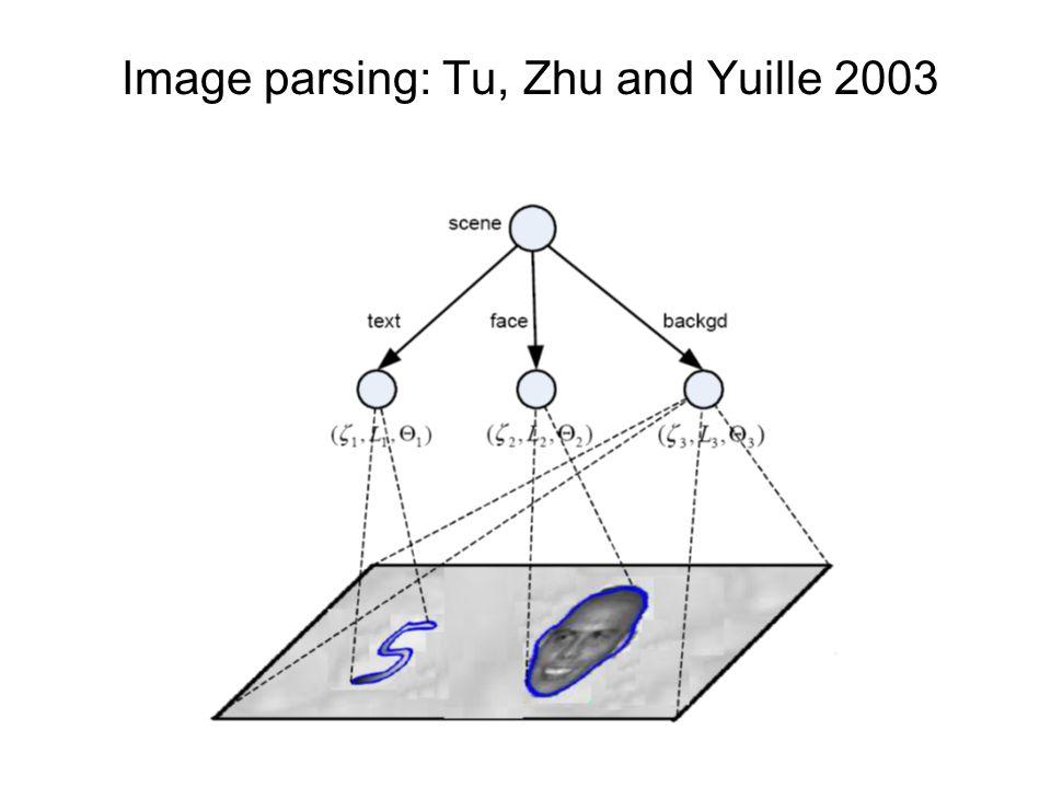 Image parsing: Tu, Zhu and Yuille 2003