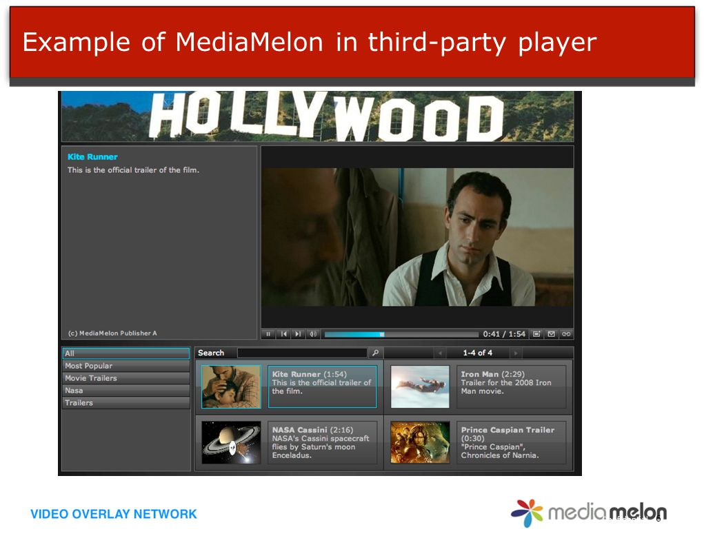 Confidential 6 Example of MediaMelon in third-party player