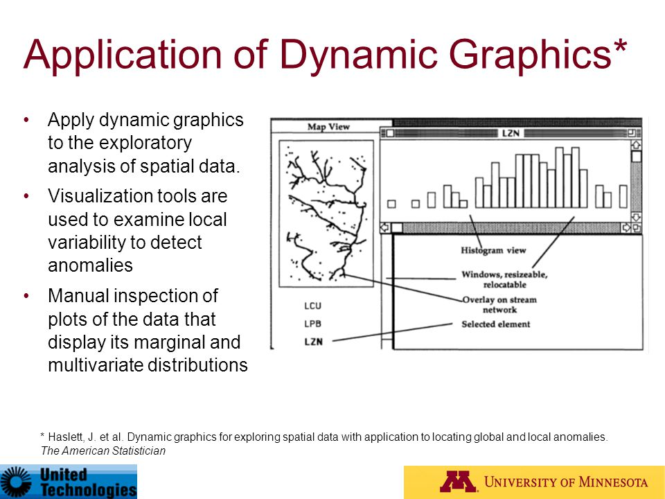 Application of Dynamic Graphics* Apply dynamic graphics to the exploratory analysis of spatial data. Visualization tools are used to examine local var