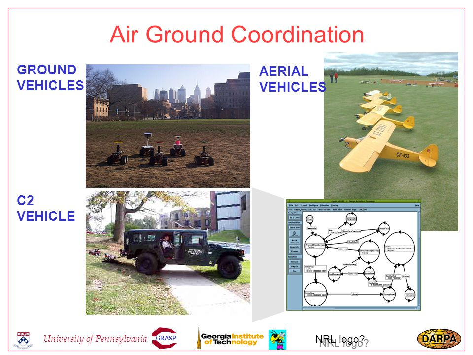 GRASP University of Pennsylvania NRL logo? Air Ground Coordination GROUND VEHICLES AERIAL VEHICLES C2 VEHICLE