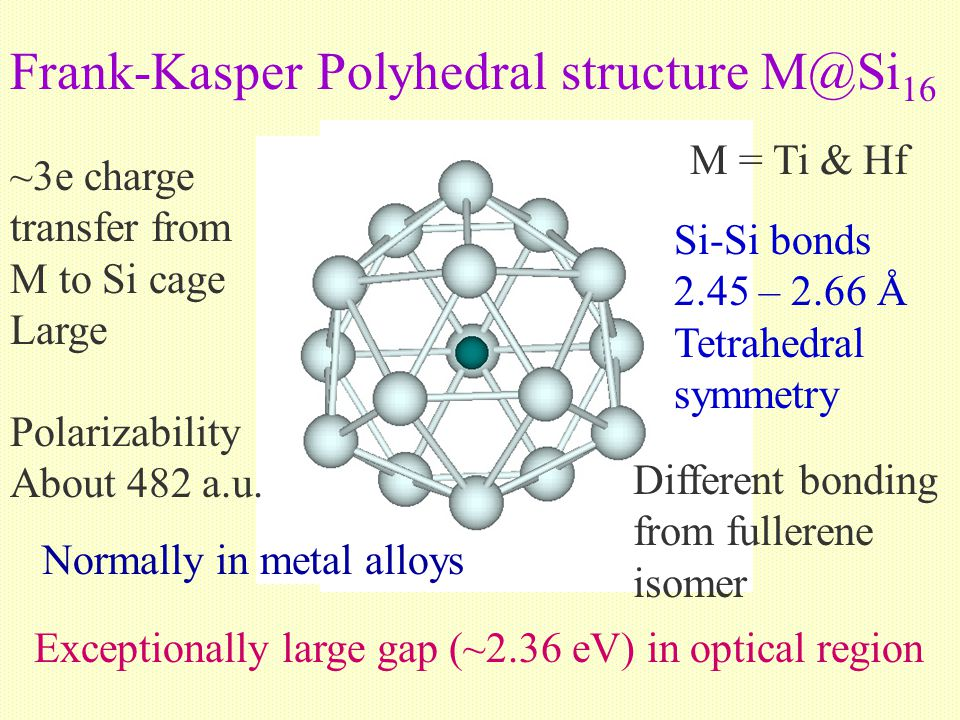 Frank-Kasper Polyhedral structure M@Si 16 Exceptionally large gap (~2.36 eV) in optical region M = Ti & Hf ~3e charge transfer from M to Si cage Large