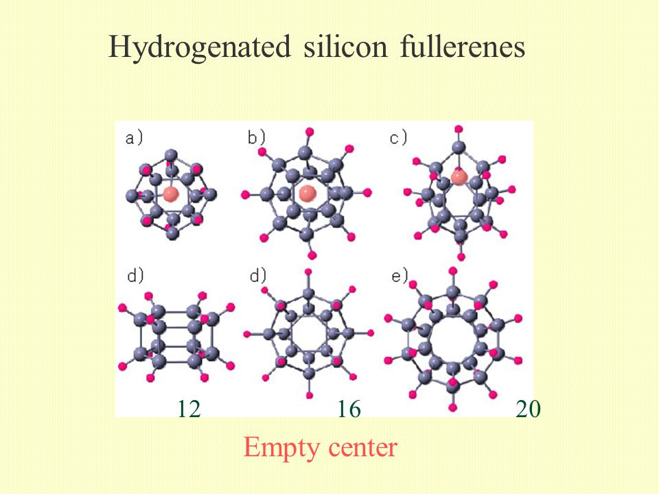 Hydrogenated silicon fullerenes Empty center 12 16 20