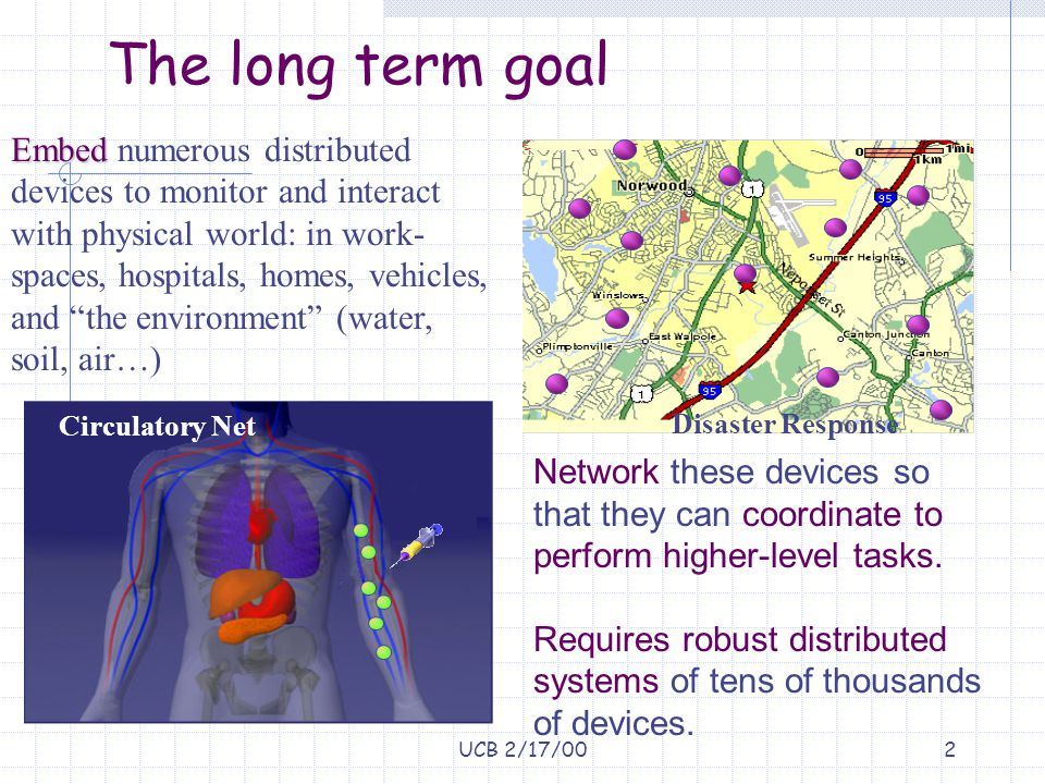 UCB 2/17/0023 Sensor Network Tomography: Key Ideas and Challenges Kinds of tomograms network health resource-level indicators responses to external stimuli Can exchange resource health during low-level housekeeping functions … such as radio synchronization Key challenge: energy- efficiency need to aggregate local representations algorithms must auto-scale outlier indicators are different