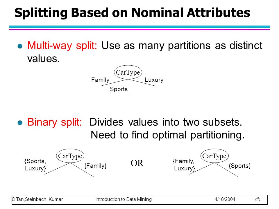 © Tan,Steinbach, Kumar Introduction to Data Mining 4/18/2004 22 Splitting Based on Nominal Attributes l Multi-way split: Use as many partitions as dis