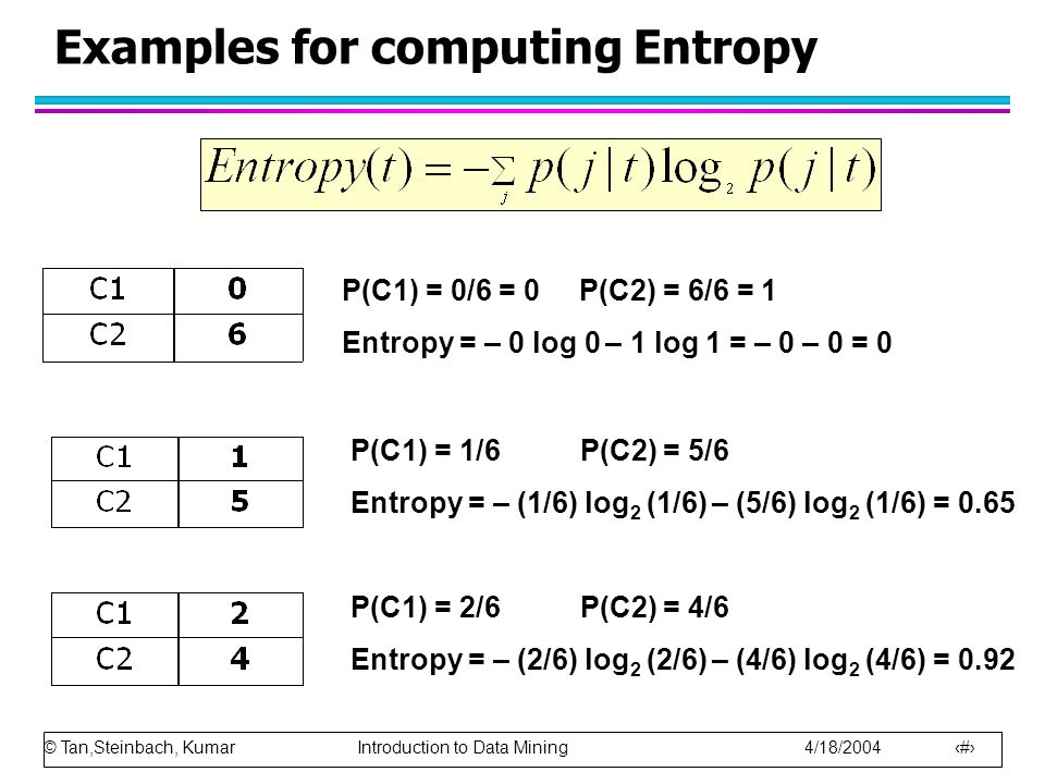© Tan,Steinbach, Kumar Introduction to Data Mining 4/18/2004 39 Examples for computing Entropy P(C1) = 0/6 = 0 P(C2) = 6/6 = 1 Entropy = – 0 log 0 – 1
