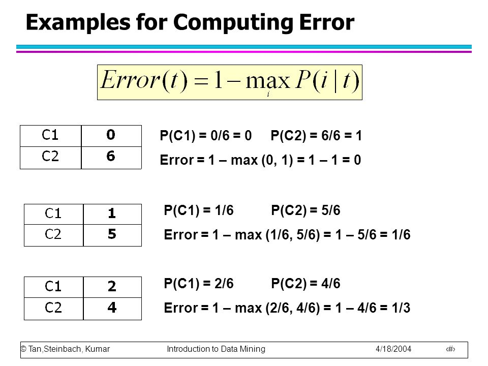 © Tan,Steinbach, Kumar Introduction to Data Mining 4/18/2004 43 Examples for Computing Error P(C1) = 0/6 = 0 P(C2) = 6/6 = 1 Error = 1 – max (0, 1) = 1 – 1 = 0 P(C1) = 1/6 P(C2) = 5/6 Error = 1 – max (1/6, 5/6) = 1 – 5/6 = 1/6 P(C1) = 2/6 P(C2) = 4/6 Error = 1 – max (2/6, 4/6) = 1 – 4/6 = 1/3