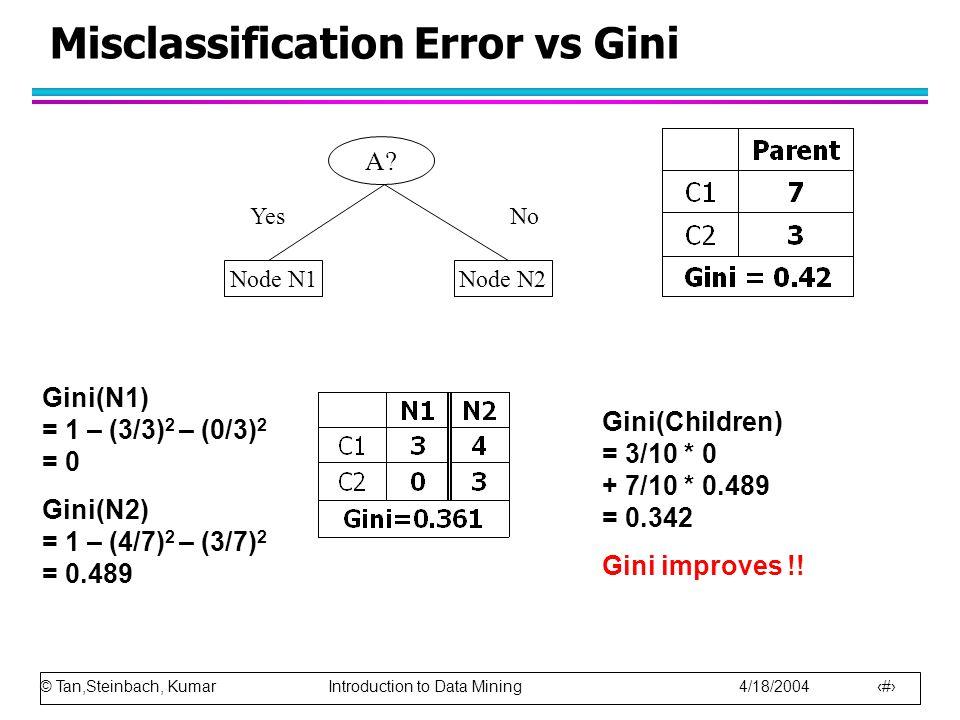 © Tan,Steinbach, Kumar Introduction to Data Mining 4/18/2004 45 Misclassification Error vs Gini A? YesNo Node N1Node N2 Gini(N1) = 1 – (3/3) 2 – (0/3)