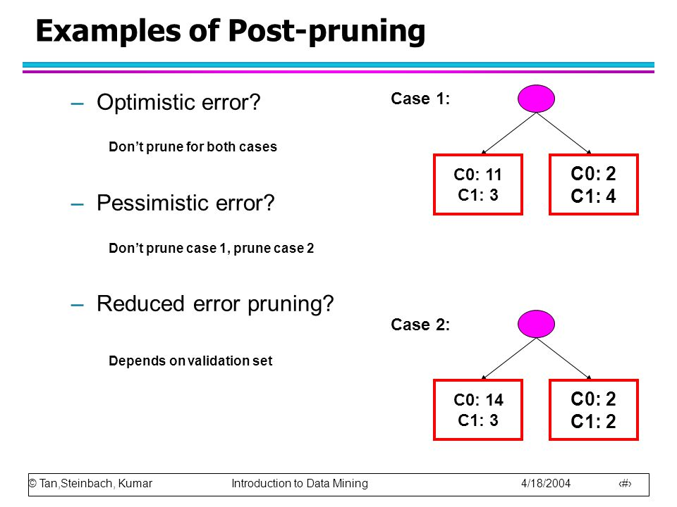 © Tan,Steinbach, Kumar Introduction to Data Mining 4/18/2004 62 Examples of Post-pruning –Optimistic error? –Pessimistic error? –Reduced error pruning