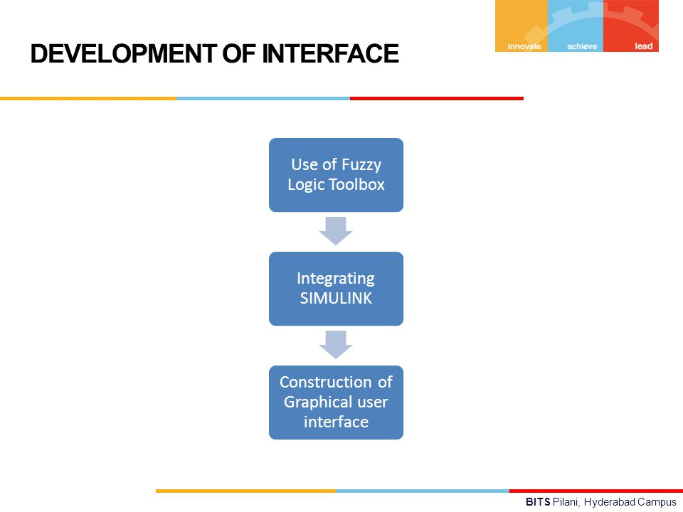 BITS Pilani, Hyderabad Campus DEVELOPMENT OF INTERFACE Use of Fuzzy Logic Toolbox Integrating SIMULINK Construction of Graphical user interface