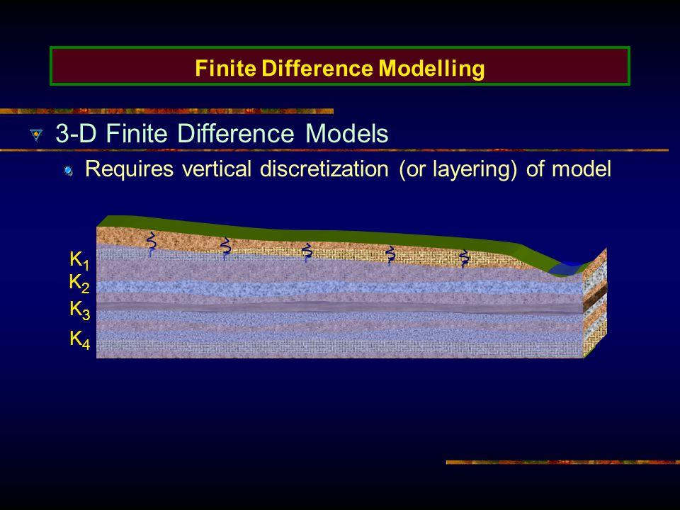 Finite Difference Modelling 3-D Finite Difference Models Requires vertical discretization (or layering) of model K1K1 K2K2 K3K3 K4K4