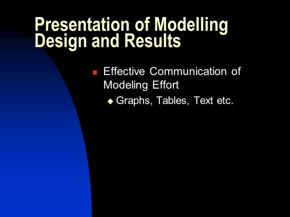Presentation of Modelling Design and Results Effective Communication of Modeling Effort  Graphs, Tables, Text etc.