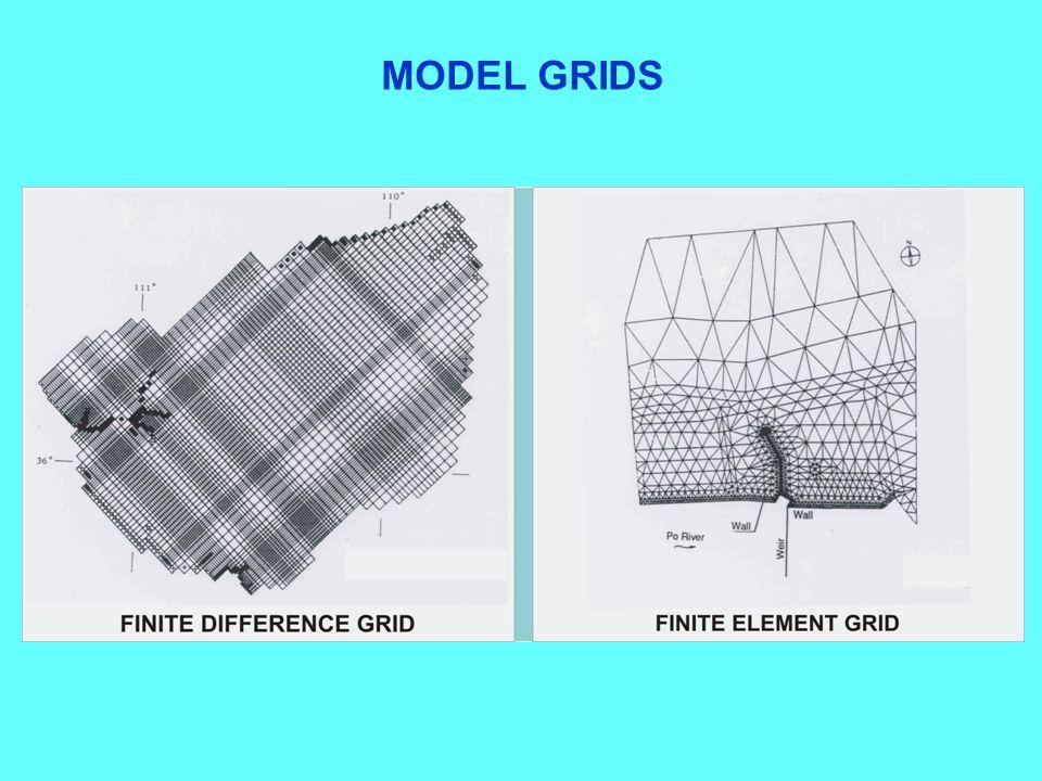 MODEL GRIDS