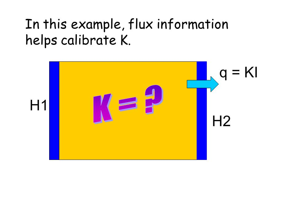 H1 H2 q = KI In this example, flux information helps calibrate K.
