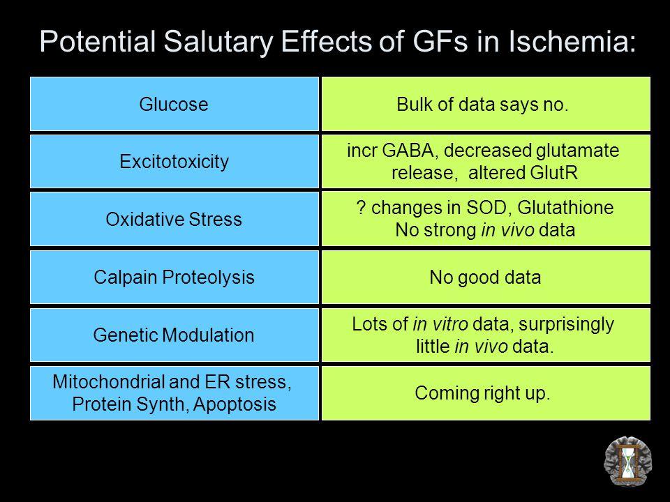 GlucoseBulk of data says no.
