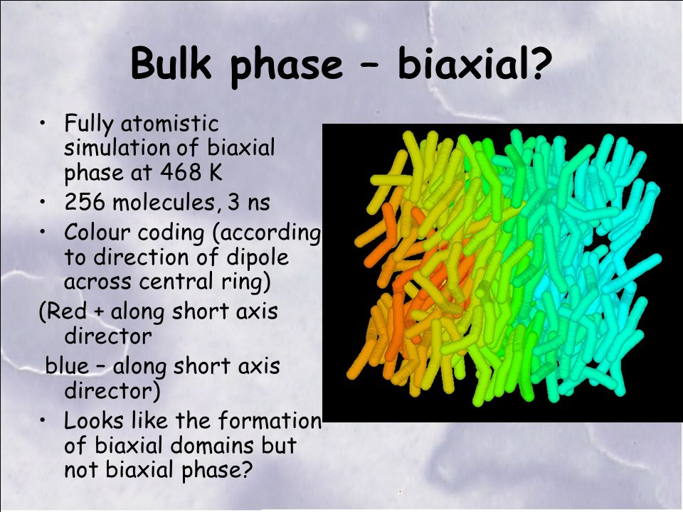 Bulk phase – biaxial.
