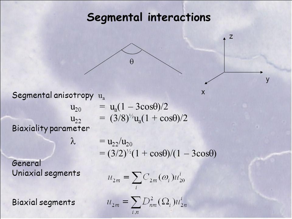 Segmental interactions Segmental anisotropy u a u 20 = u a (1 – 3cos  )/2 u 22 = (3/8) ½ u a (1 + cos  )/2 Biaxiality parameter = u 22 /u 20 = (3/2) ½ (1 + cos  )/(1 – 3cos  ) General Uniaxial segments Biaxial segments  x y z