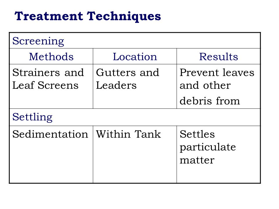 Screening MethodsLocationResults Strainers and Leaf Screens Gutters and Leaders Prevent leaves and other debris from Settling SedimentationWithin Tank