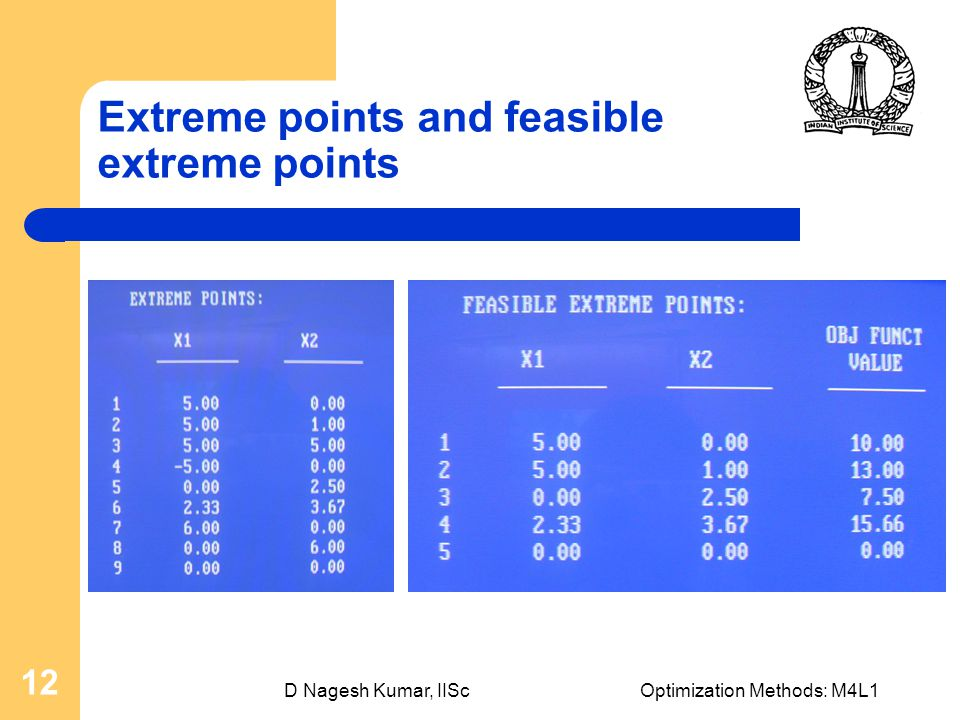 D Nagesh Kumar, IIScOptimization Methods: M4L1 12 Extreme points and feasible extreme points